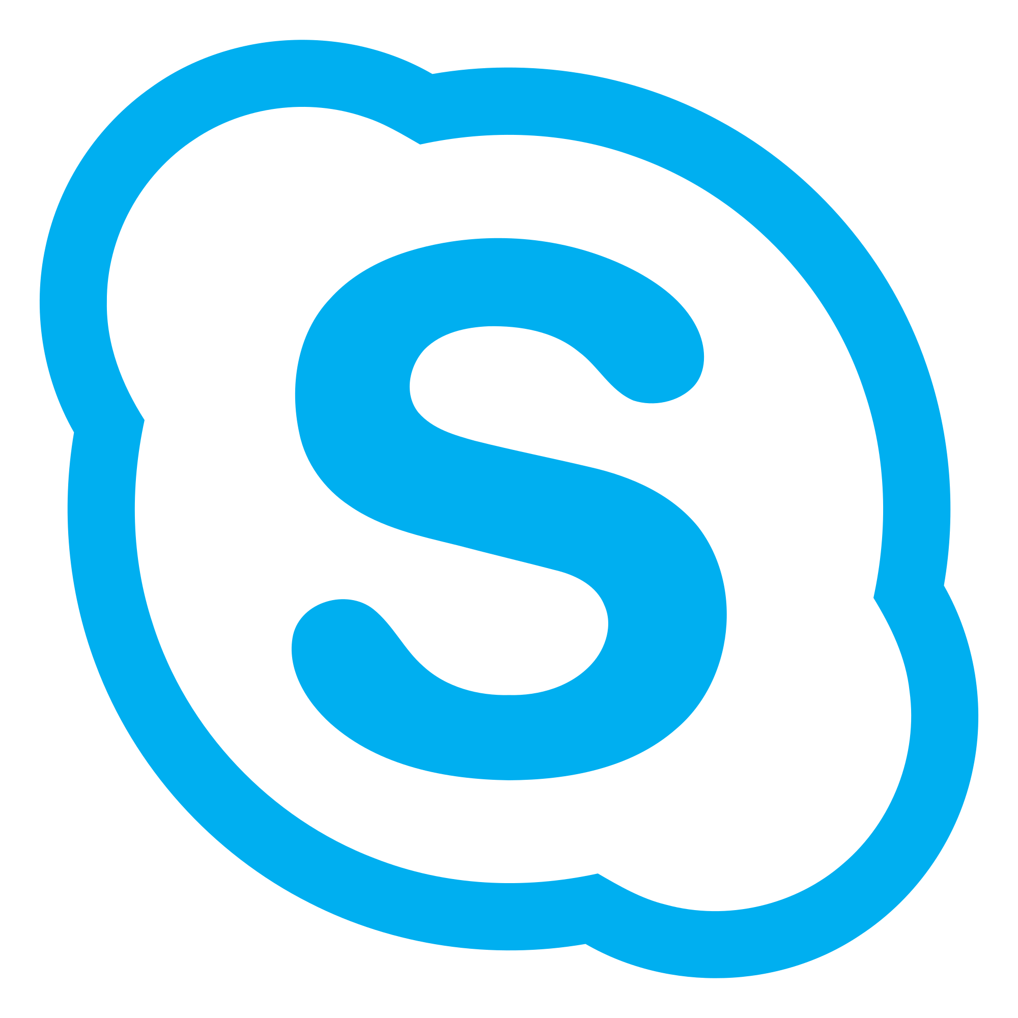Cickarful skype contact