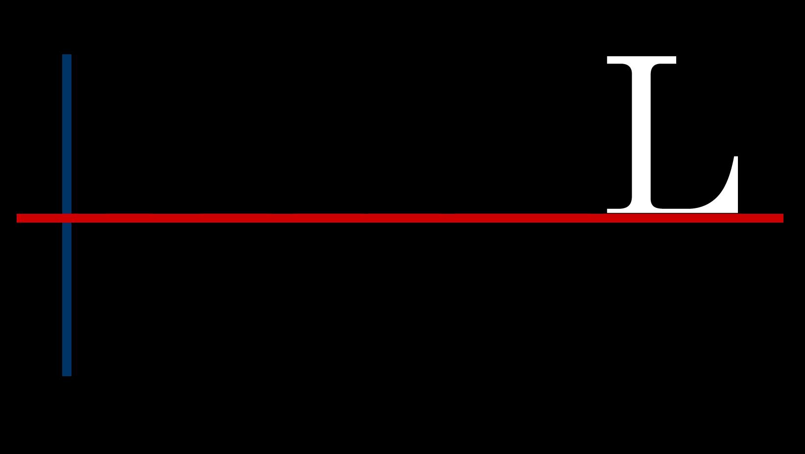 skil logo. logo skil