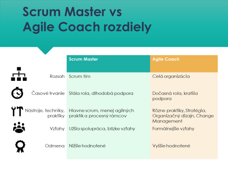 Scrum Master vs Agile Coachpngjpg