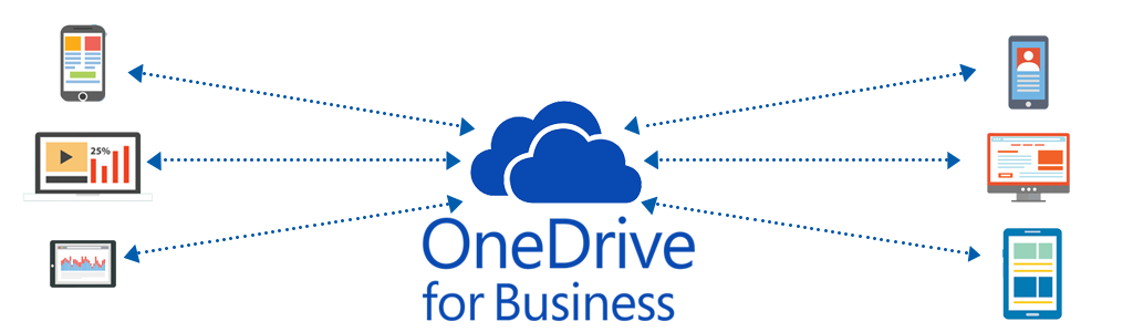 One-Drivepng