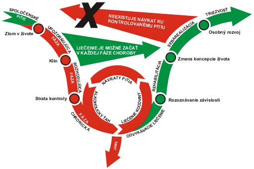 graf zavislostipng