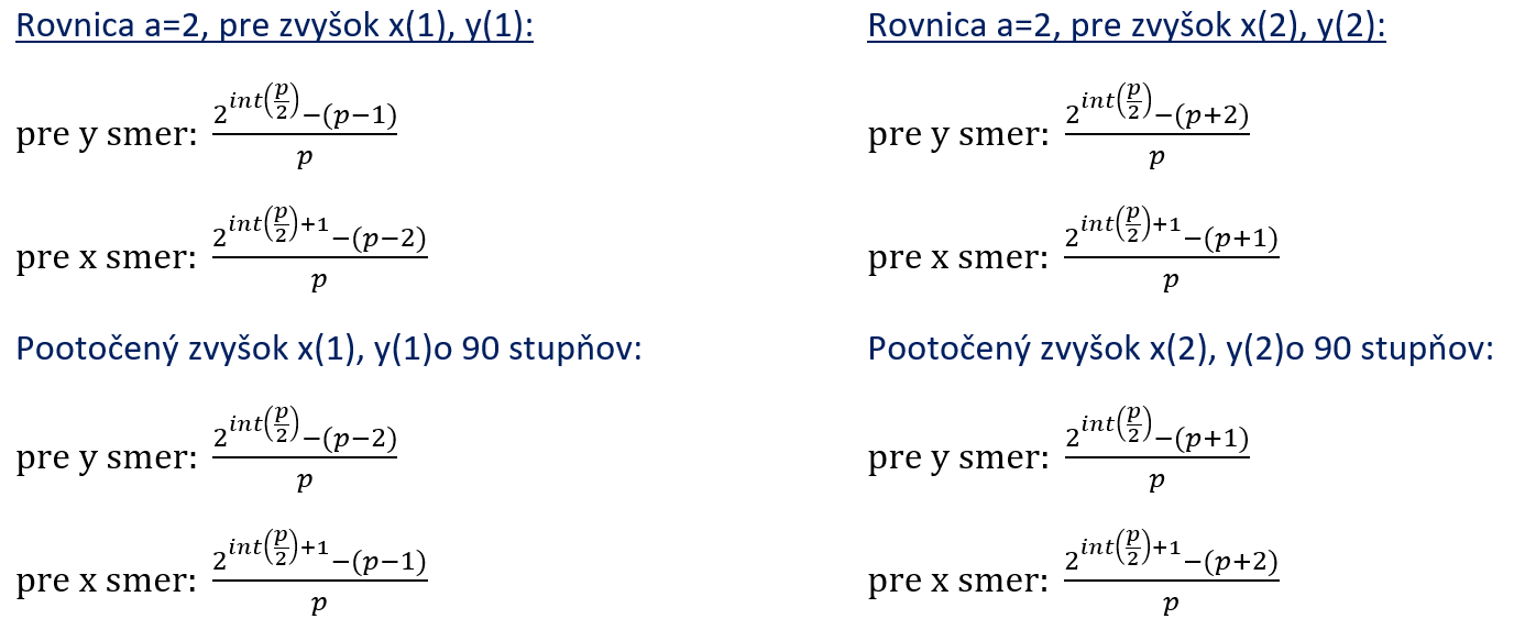 rovnice-fermatpng