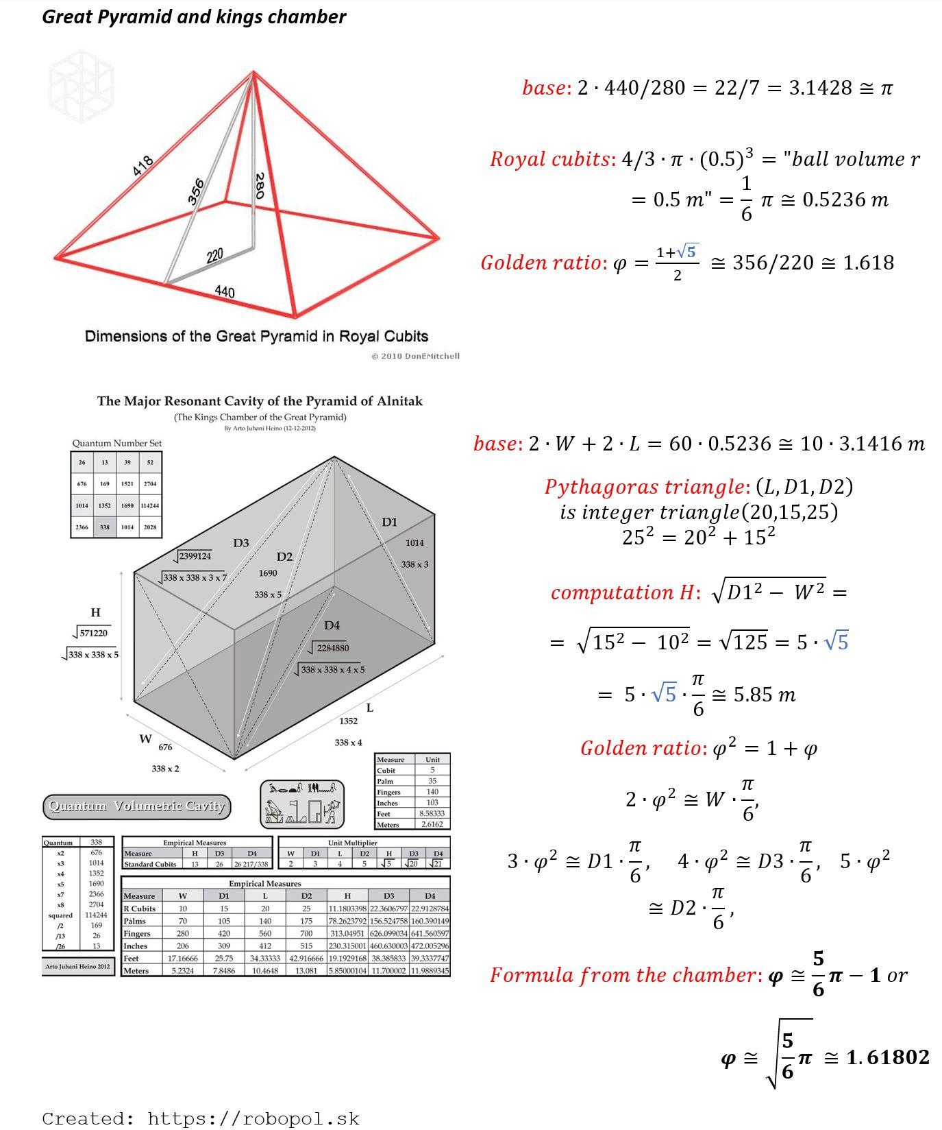 pyramid geometryjpg