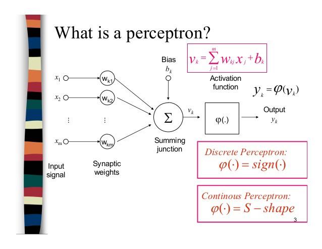 perceptronjpg