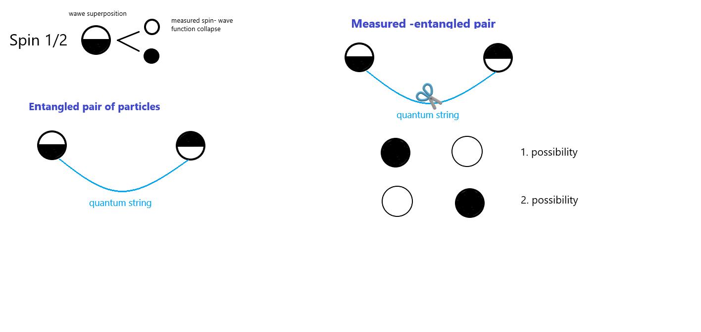 guantum_entangledpng