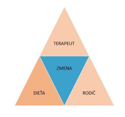 trojuholnikjpg