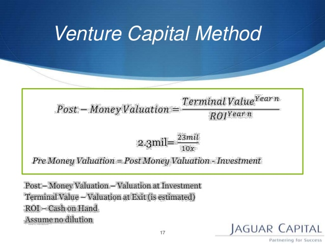 venture-valuation-a-reality-check-17-638jpg