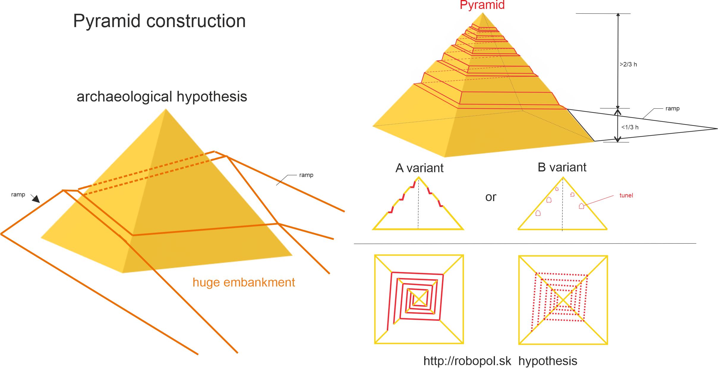 pyramid_constructionpng