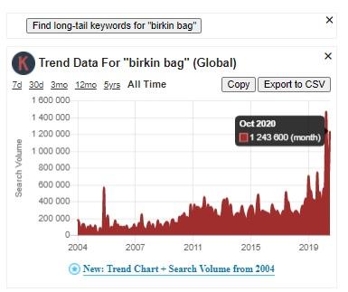 birkin bag search numbersjpg