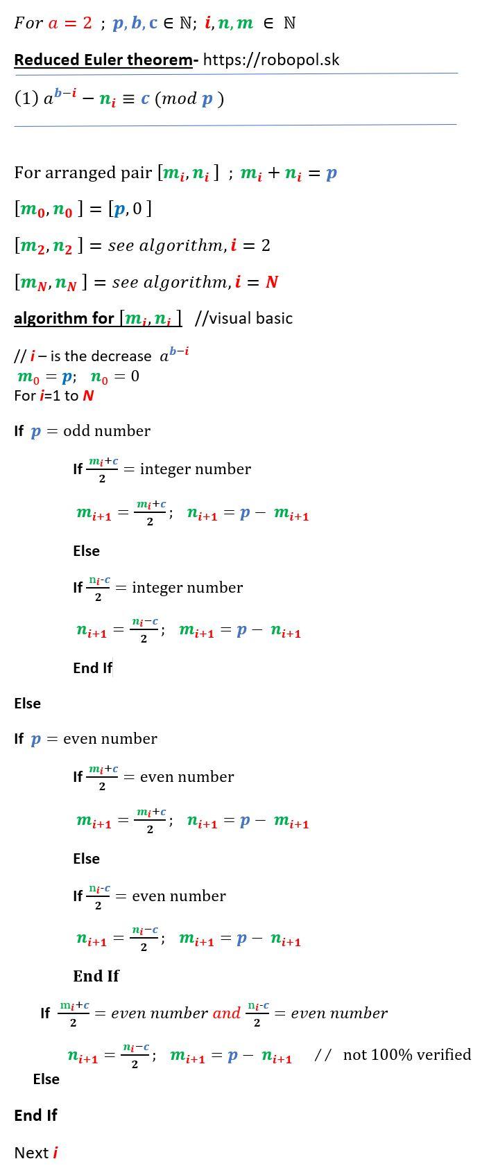 reduced Euler theoremjpg