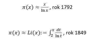 gaussova funkcia_2jpg