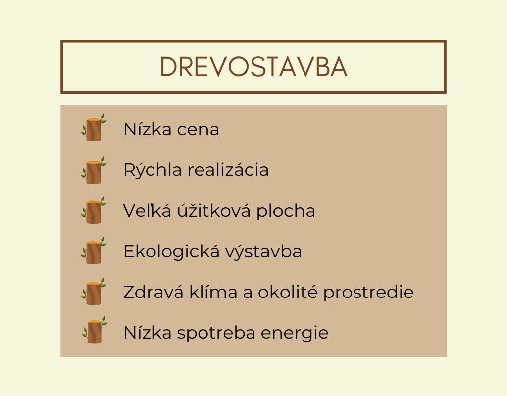 3 infografika_Drevostavbapng